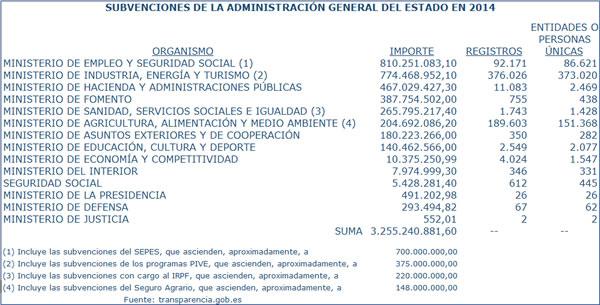 subvenciones1