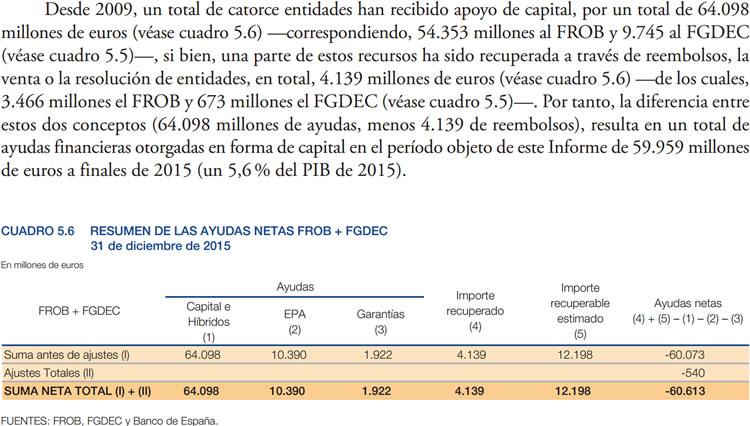 Informe sobre la crisis financiera y bancaria en España, 2008-2014. Banco de España